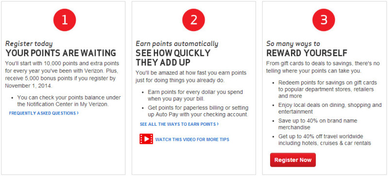 Verizon Smart Rewards How It Works